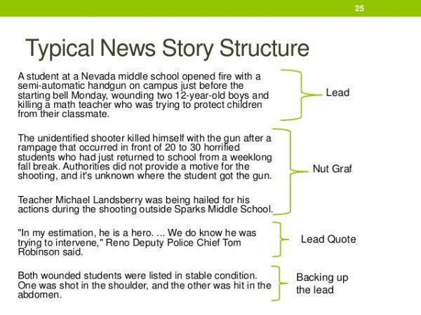 newspapers-part1newsrooms-jobsnewsstorystructure1-25-638